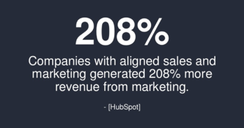 Lupo-Digital-Sales-and-marketing-alignement